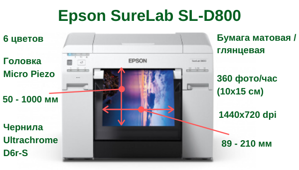 Epson SL-D800.png